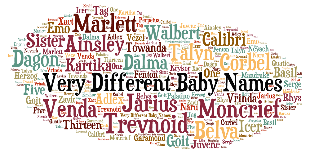 the different meaning of names
