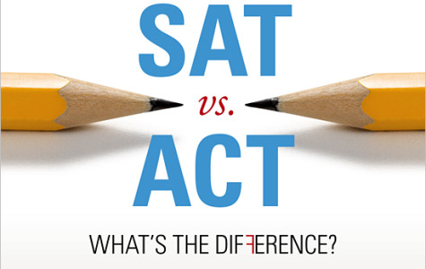 ACT vs SAT: Comparing the Tests