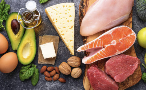 The Dangers of the Keto Diet
